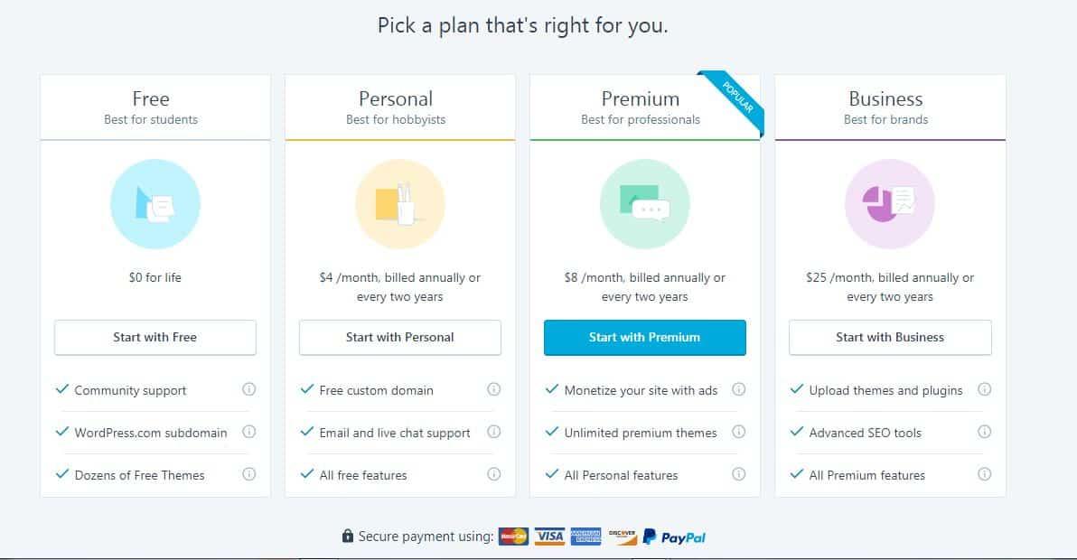 Nhớ chọn Plan Free nhé