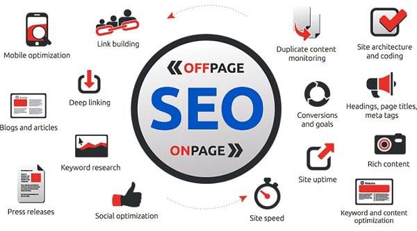 Khái niệm SEO ONpage