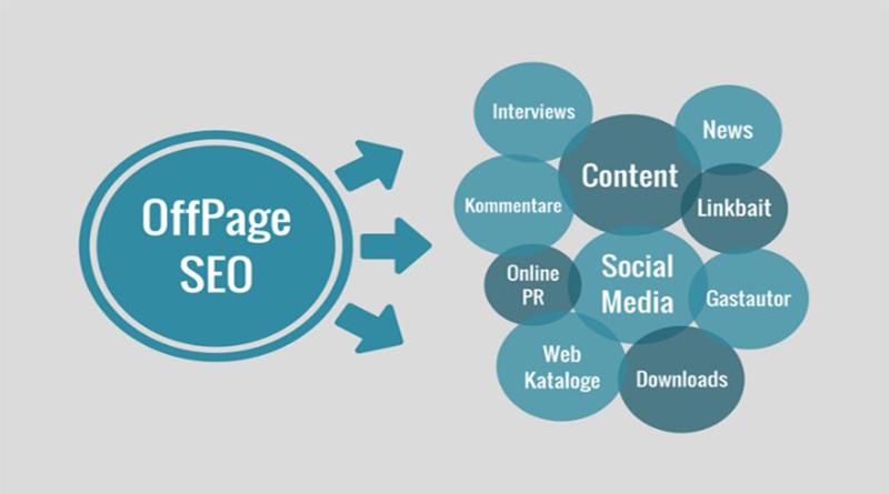 Social Media và vai trò của tín hiệu mạng xã hội