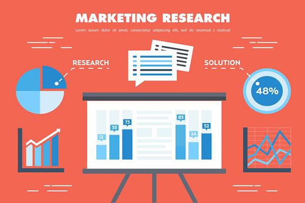 Các bước thực hiện Marketing Research