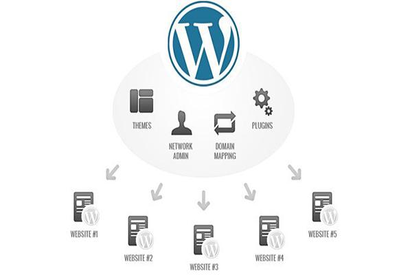 Những lý do nên dùng WordPress
