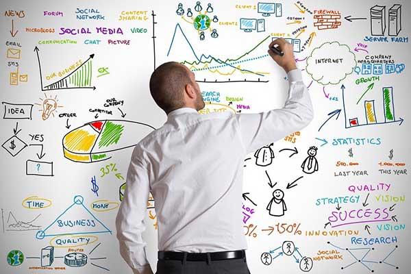 Tầm quan trọng của Marketing Research