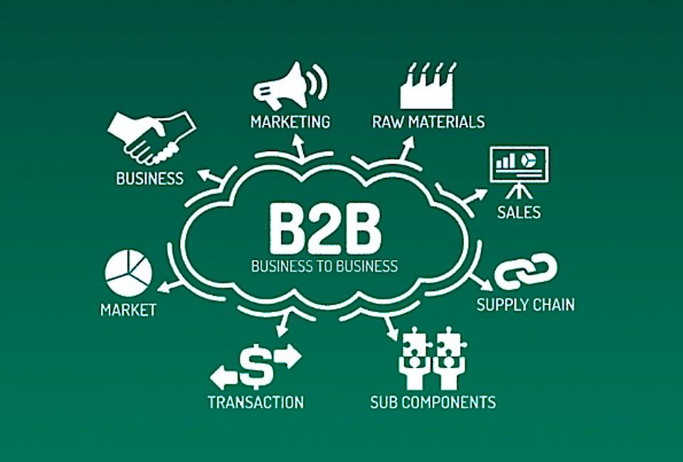 nghiên cứu mô hình b2b
